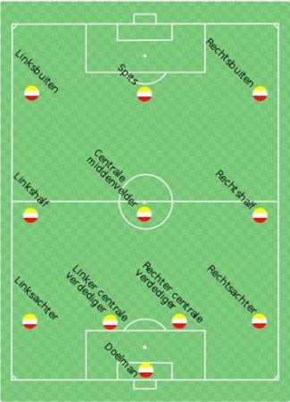 Voetbalopstelling