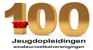 JEUGDOPLEIDING bereikt de TOP 20 van Nederland